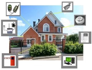Обеспечение безопасности объектов
